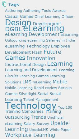 Upside Learning Blog Tag Cloud
