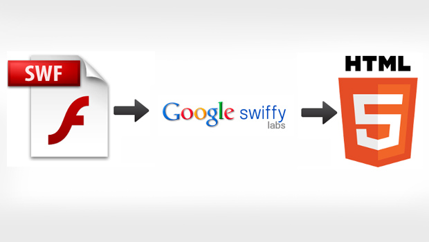 Flash To HTML5 – Swiffy From Google