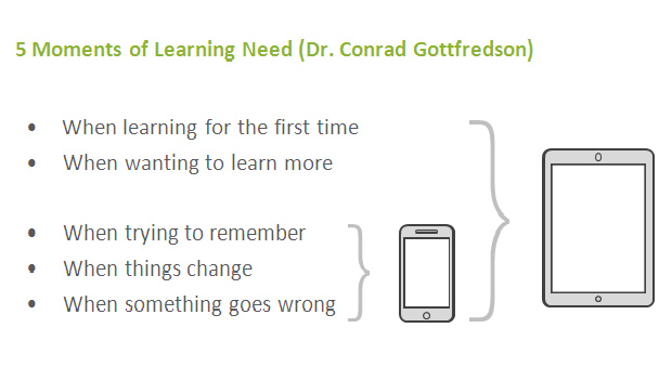 5-moments-of-learning-needs