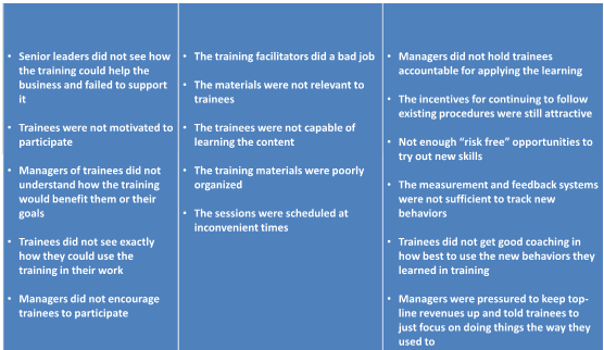 Reasons For Training Failure