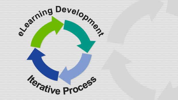 eLearning Development Is An Iterative Process