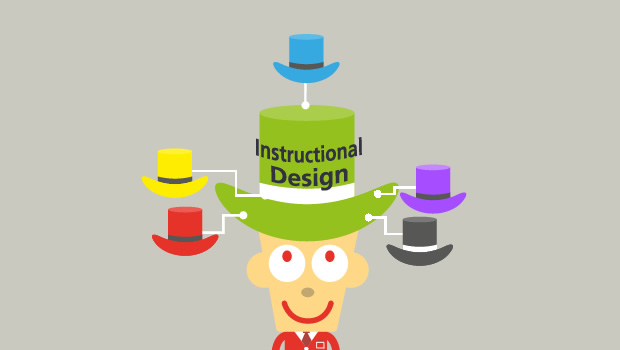 Instructional Design And The Six Thinking Hats
