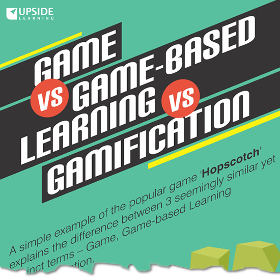 Games vs Game-based Learning vs Gamification (Infographic) | Infographic