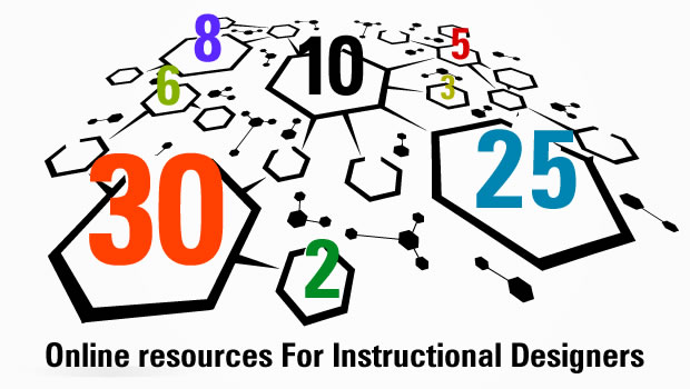 30 Top Online Resources For Instructional Designers To Keep Up With