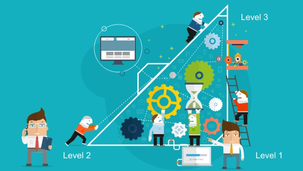 A Fresh Look At Levels of Custom eLearning Solutions