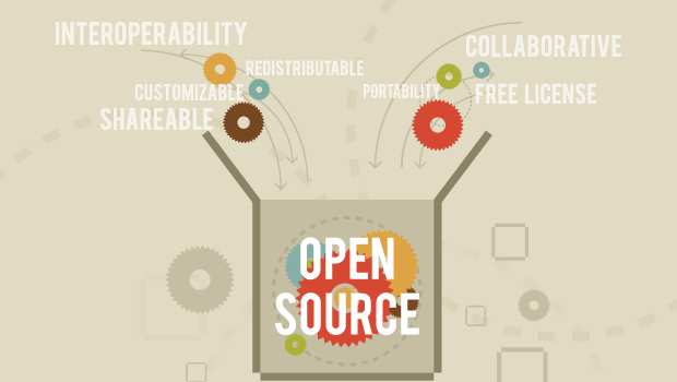 The Right Way To Go About Open Source LMS