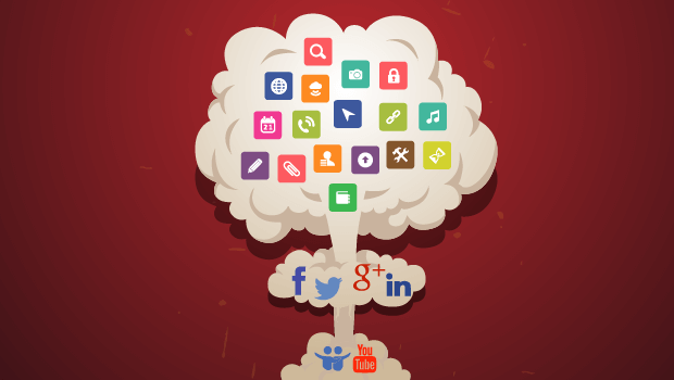 The Social Media and Mobile Computing Explosion