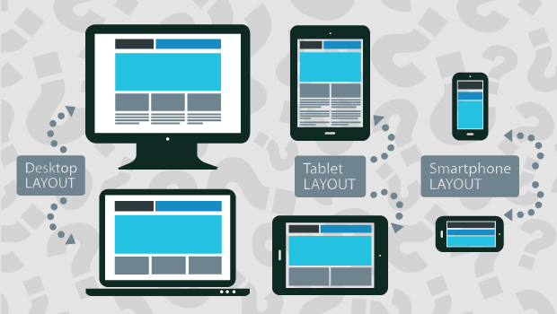 What is Responsive eLearning?