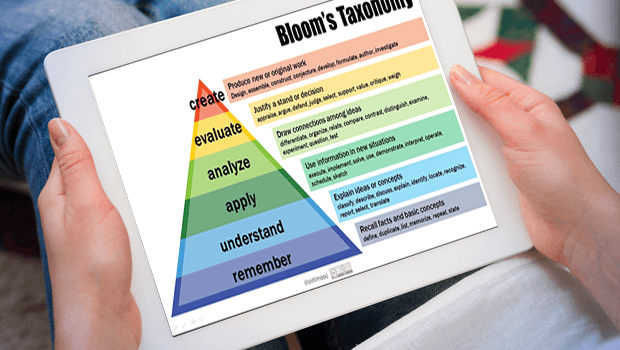 iPad Applications In Bloom's Taxonomy