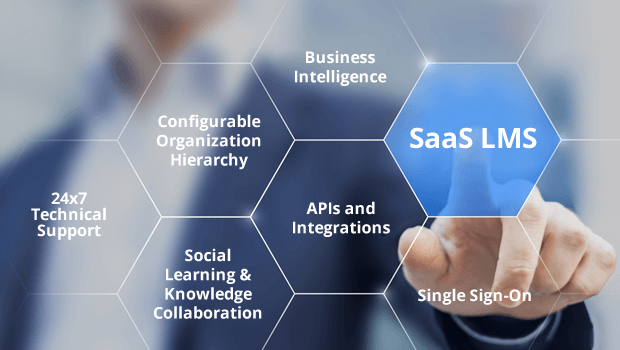 6 Must-have Features in a SaaS LMS for 2016
