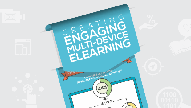 Creating Engaging Multi-device eLearning