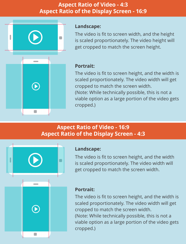 Responsive Videos - Fill Screen Approach