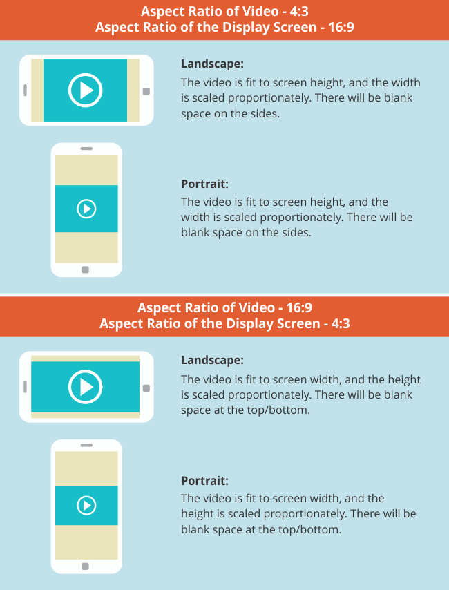 Responsive Videos - Fit to Screen Approach