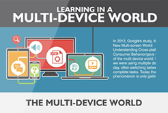 Learning in a Multi-device World - Infographic