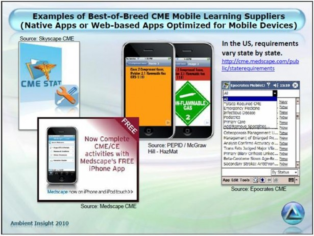 CME Mobile Learning In Healthcare