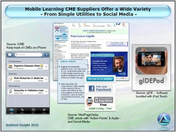 CME Mobile Learning Social Media In Healthcare