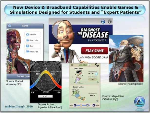 Enable Games Simulations In Healthcare