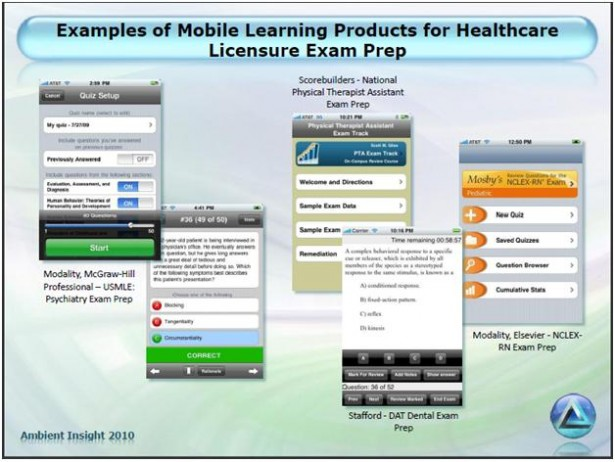 mLearning Products In Healthcare