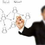 Learning and Social Networks