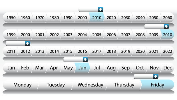 Instructional Design Basics: Designing A Timeline