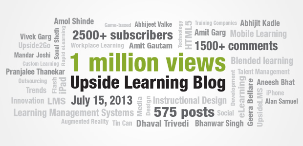 1 Million Views - Upside Learning Blog